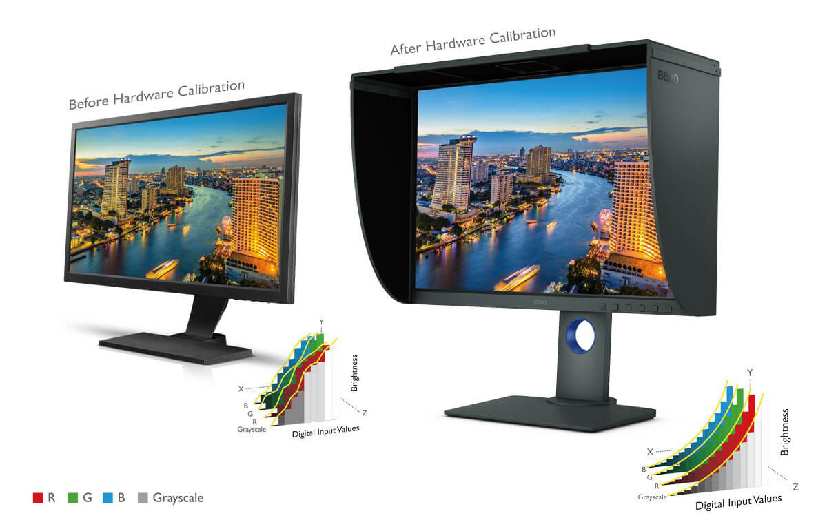 sw240-1200-monitor-comparison-1-500586733hardware-calibration.jpg