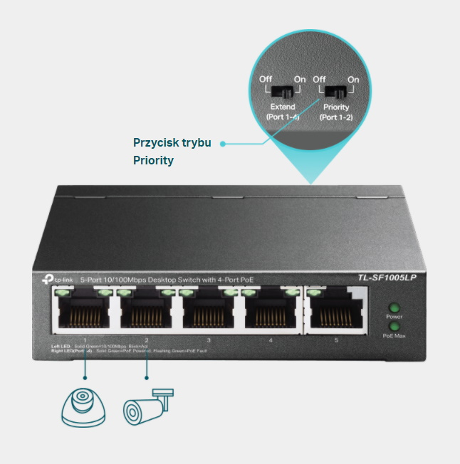 #Switch TP-LINK TL-SF1005LP