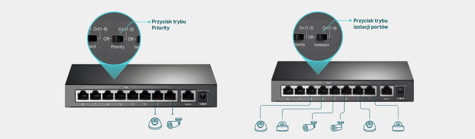 #Switch TP-LINK TL-SF1009P