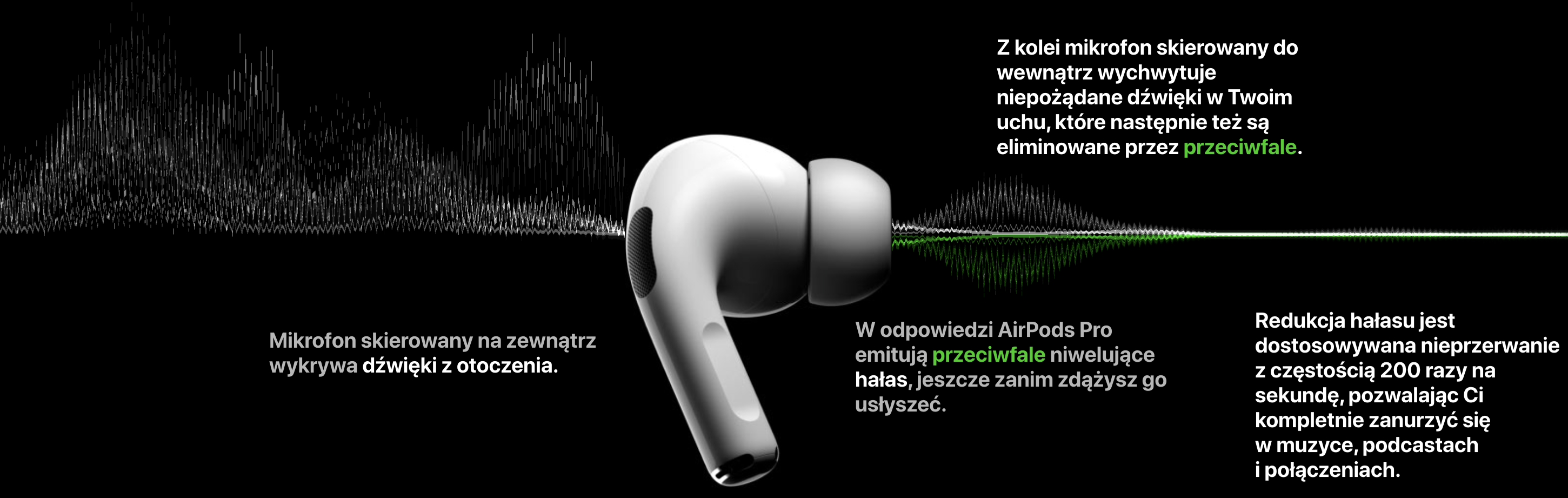 #Apple AirPods Pro MWP22ZM/A