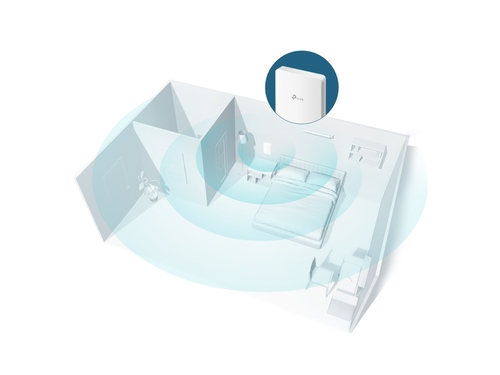 Access Point TP-LINK EAP235-WALL