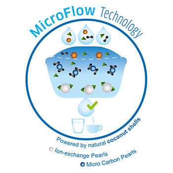 fill-and-filter-maxtra-microflow.jpg