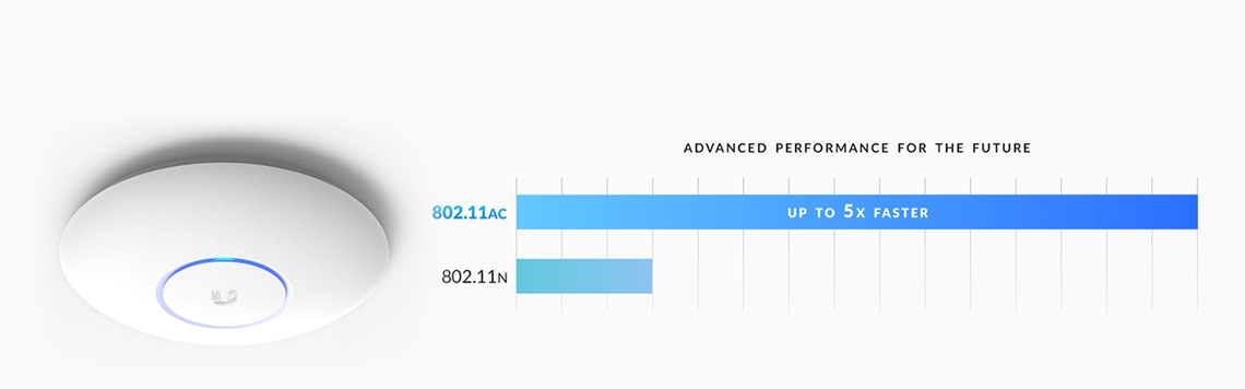 unifi-ap-ac-pro-features-dual-band-compare.jpg